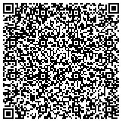 QR-код с контактной информацией организации ГПОУ Новокузнецкий транспортно-технологический техникум