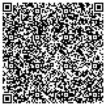 QR-код с контактной информацией организации ГОСУДАРСТВЕННЫЙ МУЗЕЙ ИСТОРИИ ОСВОЕНИЯ И РАЗВИТИЯ НОРИЛЬСКОГО ПРОМЫШЛЕННОГО РАЙОНА