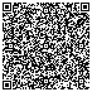 QR-код с контактной информацией организации ГИБДД ЦЕНТРАЛЬНОГО, АО