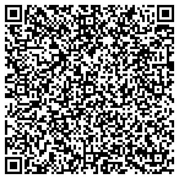 QR-код с контактной информацией организации ГИМНАЗИЯ № 69 ИМ. ЧЕРЕДОВА И.М.