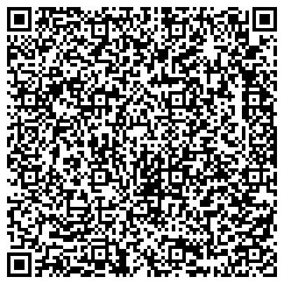 QR-код с контактной информацией организации УПРАВЛЕНИЕ ФЕДЕРАЛЬНОЙ СЛУЖБЫ ПО НАДЗОРУ В СФЕРЕ ПРИРОДОПОЛЬЗОВАНИЯ ПО ОМСКОЙ ОБЛАСТИ