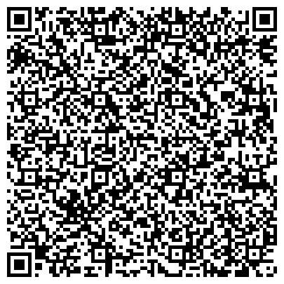 QR-код с контактной информацией организации УПРАВЛЕНИЕ ФЕДЕРАЛЬНОЙ СЛУЖБЫ ФИНАНСОВО-БЮДЖЕТНОГО НАДЗОРА В ОМСКОЙ ОБЛАСТИ