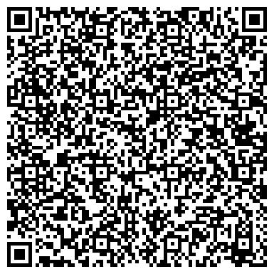 QR-код с контактной информацией организации ИНСПЕКЦИЯ РАДИАЦИОННОЙ БЕЗОПАСНОСТИ ГОСАТОМНАДЗОРА РОССИИ