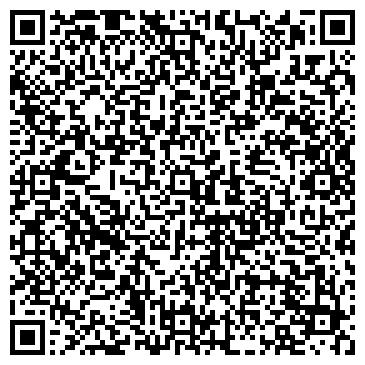 QR-код с контактной информацией организации ПОГРАНИЧНАЯ ИНСПЕКЦИЯ ПО ОХРАНЕ РАСТЕНИЙ