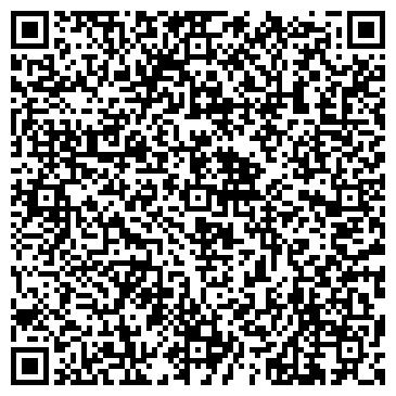 QR-код с контактной информацией организации ЭНЕРГОНАДЗОР ПРОМЫШЛЕННАЯ ИНСПЕКЦИЯ