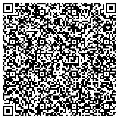 QR-код с контактной информацией организации КИРОВСКИЙ ОБЛАСТНОЙ СОЮЗ ПОТРЕБИТЕЛЬСКИХ ОБЩЕСТВ