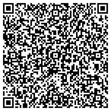 QR-код с контактной информацией организации ПРОФИТ-АУДИТ АУДИТОРСКАЯ ФИРМА