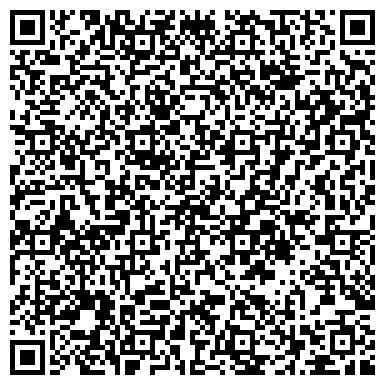 QR-код с контактной информацией организации ПАТЕНТНОЕ АГЕНТСТВО ПО ИЗОБРЕТЕНИЯМ И ТОВАРНЫМ ЗНАКАМ
