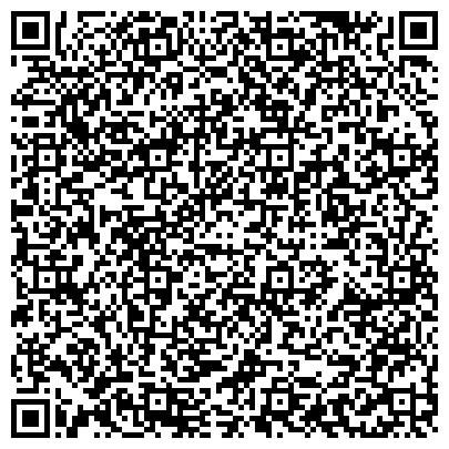 QR-код с контактной информацией организации ВСЕРОССИЙСКИЙ НАУЧНО-ИССЛЕДОВАТ ИНСТИТУТ БРУЦЕЛЛЕЗА И ТУБЕРКУЛЕЗА ЖИВОТНЫХ