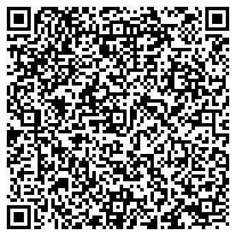 QR-код с контактной информацией организации ЗЕМЕЛЬНЫЕ РЕСУРСЫ СИБИРИ