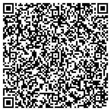 QR-код с контактной информацией организации № 1 ПРОТИВОТУБЕРКУЛЕЗНЫЙ ДИСПАНСЕР