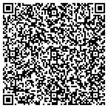 QR-код с контактной информацией организации ГОРОДСКОЙ ЭНДОКРИНОЛОГИЧЕСКИЙ ДИСПАНСЕР