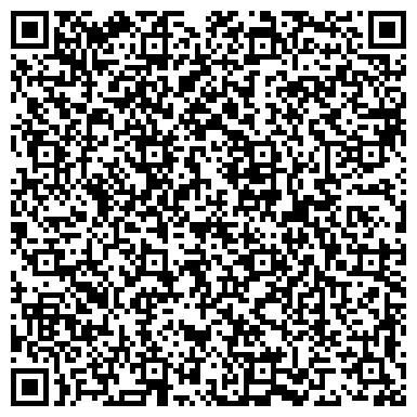 QR-код с контактной информацией организации РАЗВИТИЕ НАУЧНО-ПРОМЫШЛЕННОЕ ОБЪЕДИНЕНИЕ НП