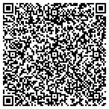 QR-код с контактной информацией организации СБ РФ № 7387 ГОРОДСКОЕ ОТДЕЛЕНИЕ