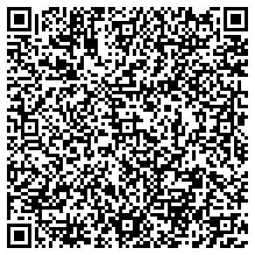 QR-код с контактной информацией организации № 1 ЦЕНТРАЛЬНАЯ РАЙОННАЯ