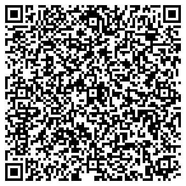 QR-код с контактной информацией организации АГЕНТСТВО ПО ЖИЛИЩНОМУ КРЕДИТОВАНИЮ