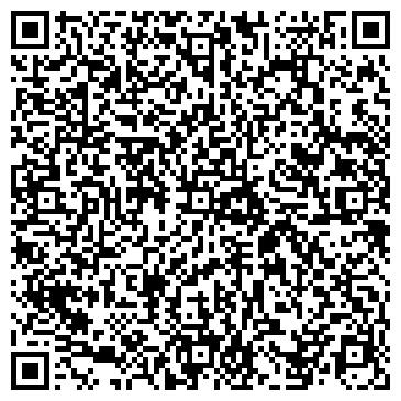 QR-код с контактной информацией организации ЗЕМЛЯ ПРОИЗВОДСТВЕННО-НАУЧНАЯ ФИРМА