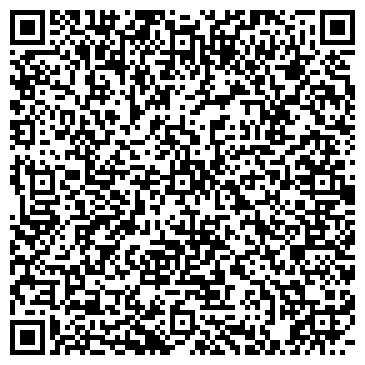 QR-код с контактной информацией организации МЕДИЦИНСКИЙ ЦЕНТР ДОКТОРА НАЗАРАЛИЕВА