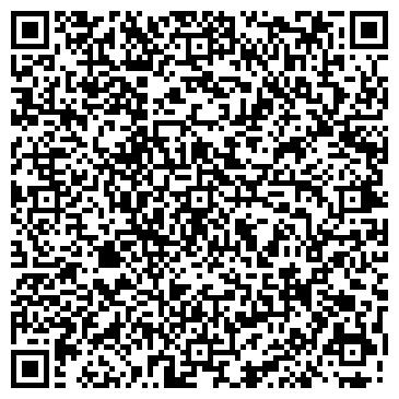 QR-код с контактной информацией организации ДЕНТАЛЬНОЙ ИМПЛАНТОЛОГИИ КЛИНИКА