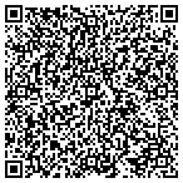 QR-код с контактной информацией организации МИКРОХИРУРГИИ КЛИНИКА НИИ ТНЦ СО РАМН