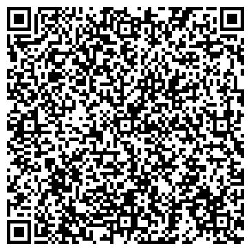 QR-код с контактной информацией организации СИБТЕХНОКРОВ КРОФТ КОНЦЕРН