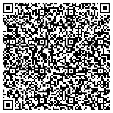 QR-код с контактной информацией организации Агентство недвижимости  Азбука Жилья