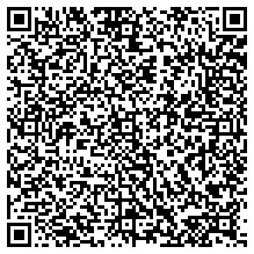 QR-код с контактной информацией организации РОССИЙСКАЯ КОСМЕТИКА И ПАРФЮМЕРИЯ