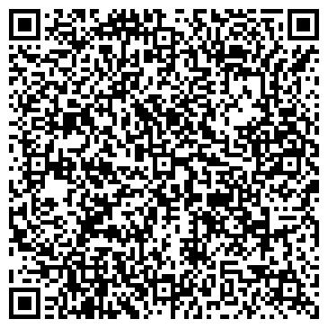 QR-код с контактной информацией организации ГОРОДСКАЯ ТИПОГРАФИЯ ОАО НПО ОБЛМАШИНФОРМ