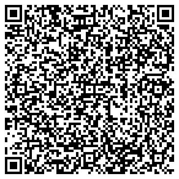 QR-код с контактной информацией организации ОАО «НИИПП»