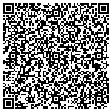 QR-код с контактной информацией организации ОАО Научно-производственный комплекс светодиодов «НИИПП»