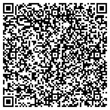 QR-код с контактной информацией организации ФОРМОВАЯ И СПОРТИВНАЯ ОБУВЬ ЗАО