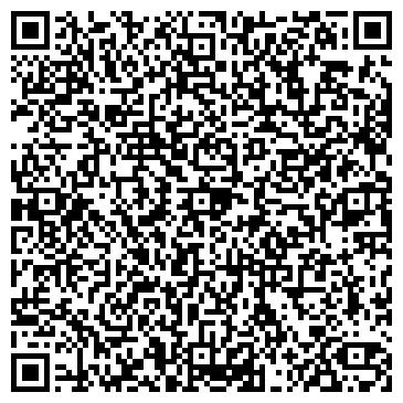 QR-код с контактной информацией организации АТРИУМ АГЕНТСТВО НЕДВИЖИМОСТИ