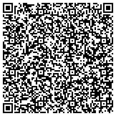 QR-код с контактной информацией организации ТЕРРИТОРИАЛЬНОЕ АГЕНТСТВО ПО НЕДРОПОЛЬЗОВАНИЮ ПО РЕСПУБЛИКЕ БУРЯТИЯ