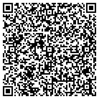 QR-код с контактной информацией организации АПТЕКА НА КЛЮЧЕВСКОЙ