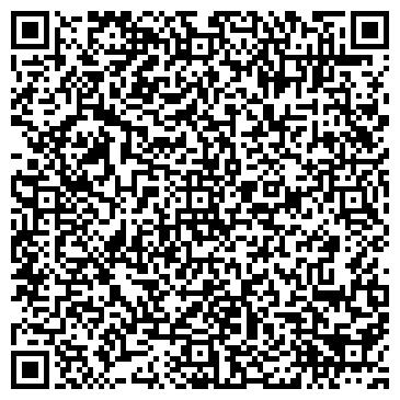 QR-код с контактной информацией организации Управление образованием