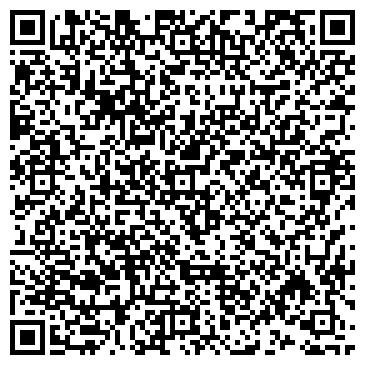 QR-код с контактной информацией организации ПАНАМА СИТИ