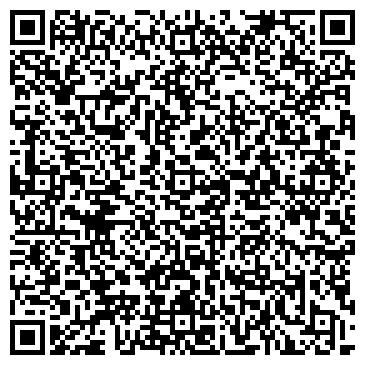 QR-код с контактной информацией организации КИРИЛЛ ТОРГОВО-ПРОМЫШЛЕННАЯ КОМПАНИЯ