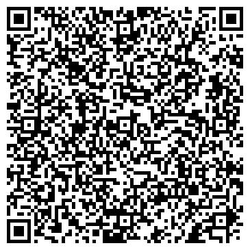 QR-код с контактной информацией организации АВТОБАЗА НОД-1 ЗАБАЙКАЛЬСКОЙ ЖД