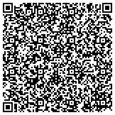 QR-код с контактной информацией организации СЛУЖБА ИНФОРМАЦИИ ПО КУЛЬТУРЕ И ИСКУССТВУ ОБЛАСТНОЙ БИБЛИОТЕКИ ИМ. А. С. ПУШКИНА