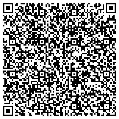 QR-код с контактной информацией организации ЦНТИ ЦЕНТР НАУЧНО ТЕХНИЧЕСКОЙ ИНФОРМАЦИИ