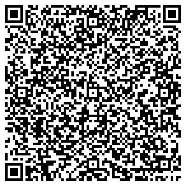 QR-код с контактной информацией организации ГУЗ №1