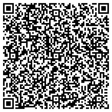 QR-код с контактной информацией организации ОТДЕЛЕНИЕ ПАТОЛОГИЯ НОВОРОЖДЕННЫХ