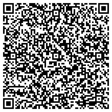 QR-код с контактной информацией организации РЕАНИМАЦИОННОЕ ОТДЕЛЕНИЕ НОВОРОЖДЕННЫХ