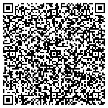 QR-код с контактной информацией организации ГИНЕКОЛОГИЧЕСКОЕ ОТДЕЛЕНИЕ ККБ