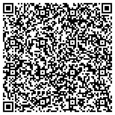 QR-код с контактной информацией организации ВНУТРЕННЕЕ СТРУКТУРНОЕ ПОДРАЗДЕЛЕНИЕ ЧИТИНСКОГО ОТДЕЛЕНИЯ ОСБ 8600/036