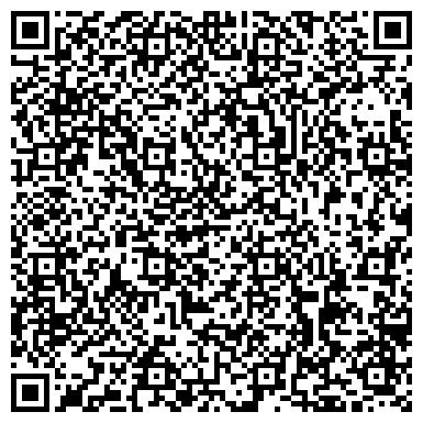 QR-код с контактной информацией организации ЗАБНЕРУД-ПАРТНЕР