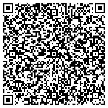 QR-код с контактной информацией организации НАДЕЖДА ТОРГОВО-ФИНАНСОВАЯ КОМПАНИЯ