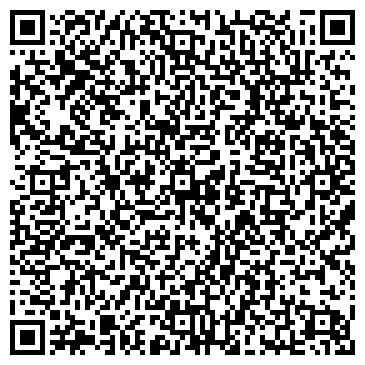 QR-код с контактной информацией организации ПАНАЦЕЯ ОПТИКО-ФАРМАЦЕВТИЧЕСКАЯ КОМПАНИЯ