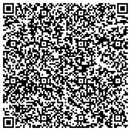 QR-код с контактной информацией организации Полномочный представитель Президента Российской Федерации в Уральском федеральном округе.