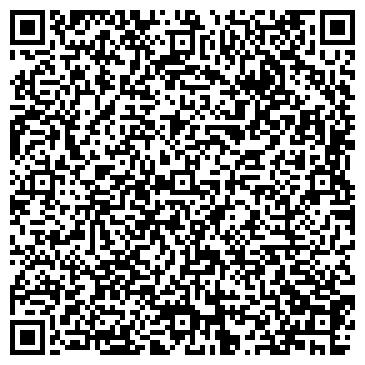 QR-код с контактной информацией организации ИП НОМОКОНОВА